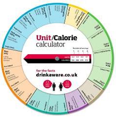 Drink Calculator Alcohol